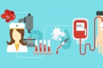 Tại sao cần xét nghiệm nhóm máu?